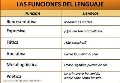 Clases de Lengua y Literatura: septiembre 2011