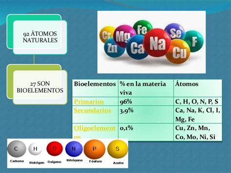 clasificacion de los bioelementos primarios