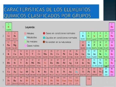 Clasificación de los Elementos Quimicos