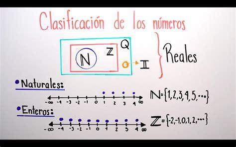 Clasificación de números  NATURALES, ENTEROS, RACIONALES E ...