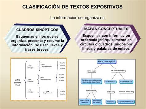 CLASIFICACIÓN DE TEXTOS EXPOSITIVOS   ppt video online ...