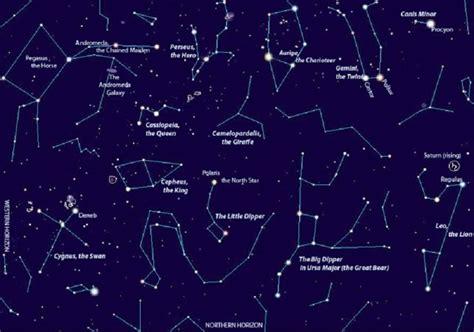 Claves para la iniciación a la astronomía infantil ¡No te ...