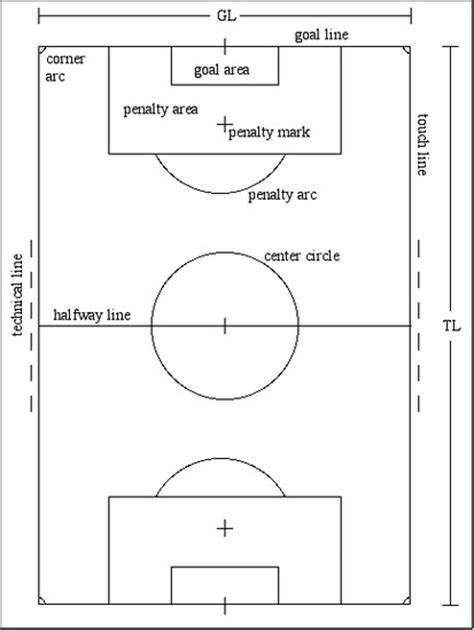 CLICK ME for Soccer Notes - Volleyball & Soccer Notes