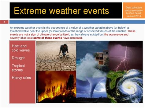 Climate change: Extreme weather events