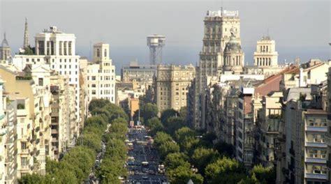 Clínica Dental de Barcelona