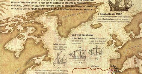 CLÍO: Infografía sobre los Viajes de Cristóbal Colón (1492 ...