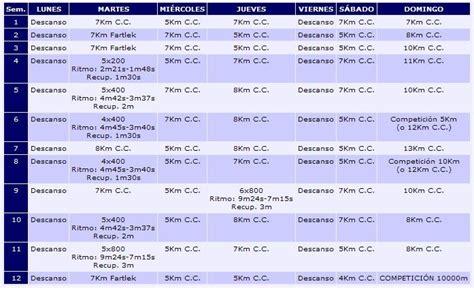 CLUB ATLETISMO CALCEATENSE: Planes de entreno