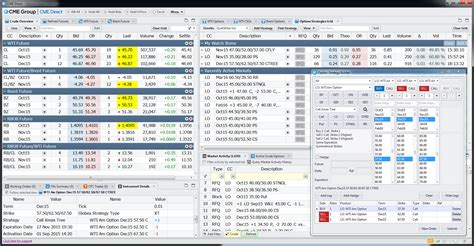 CME Direct   Sweet Futures