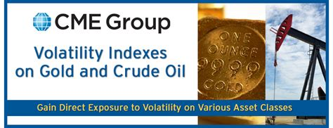 CME Group Volatility Indexes
