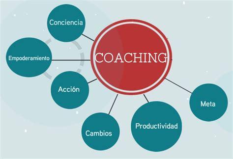 Coaching Personal   Coach Personal