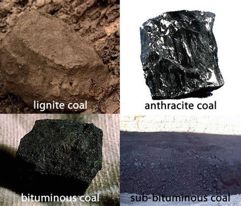 Coal Use and Reserves | EME 444: Global Energy Enterprise