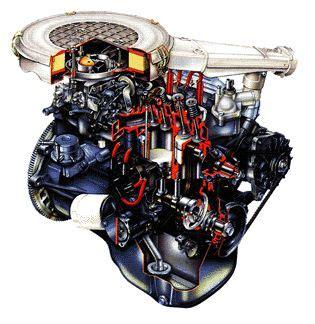 Coches manuales: Curso motores