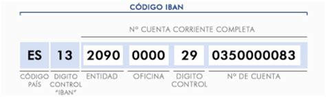 Code Bic Espagne Banco Santander