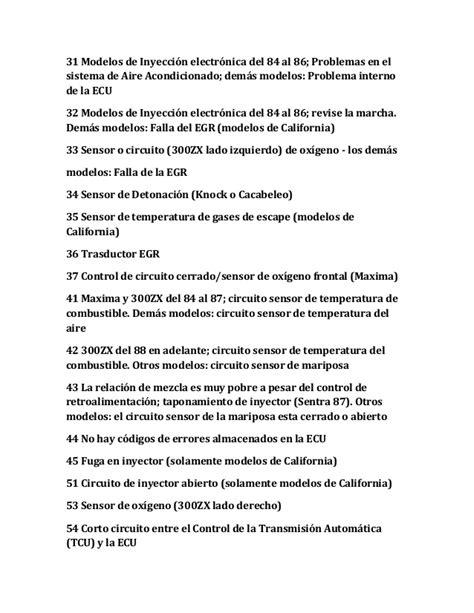 Codigo Bic   opiniones de codigo bic, facturadirecta ...