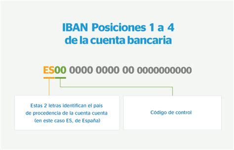 Código IBAN: qué significa y cómo se calcula - BBVA.es