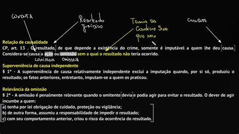 Codigo penal artigo - Imprensa Oficial - Código Penal