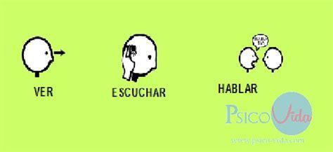 Colaboramos con El País. Comunicación no verbal - Psico ...