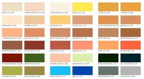 Color De Pintura Para Interiores. Perfect Habitacin En ...