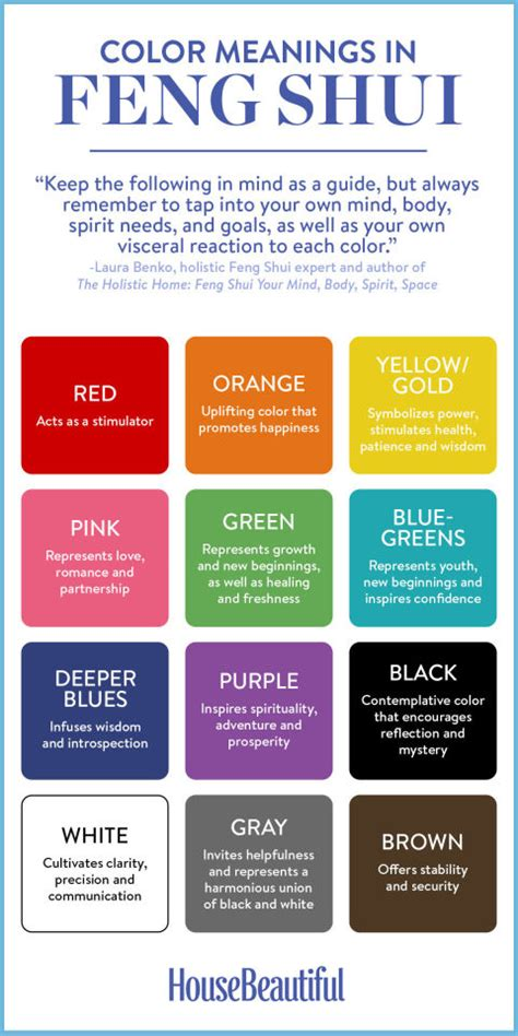 Color The Holistic Feng Shui Way! My Interview for House ...