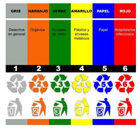 Colores básicos del reciclaje | Jhon Carbajal Crisanto