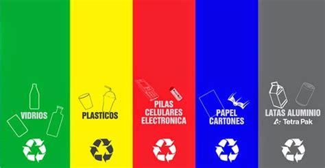 COLORES DE RECICLAJE DE BASURA: COLORES PARA RECICLAR