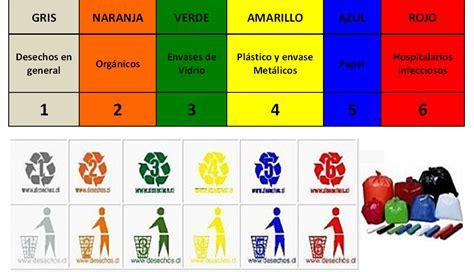 Colores de Reciclaje de Basura