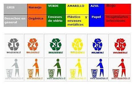 Colores del reciclaje. Aprende a distinguirlos