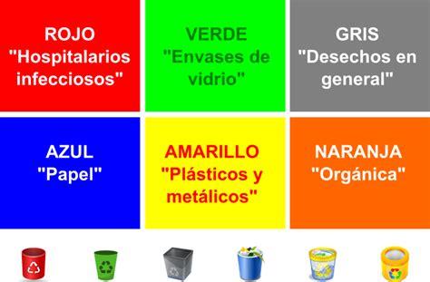 Colores que identifican el reciclaje de basura ...
