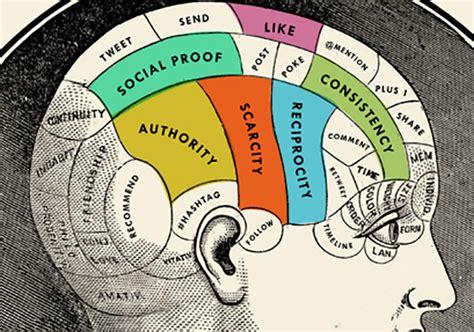 Come usare le tecniche psicologiche per creare strategie ...