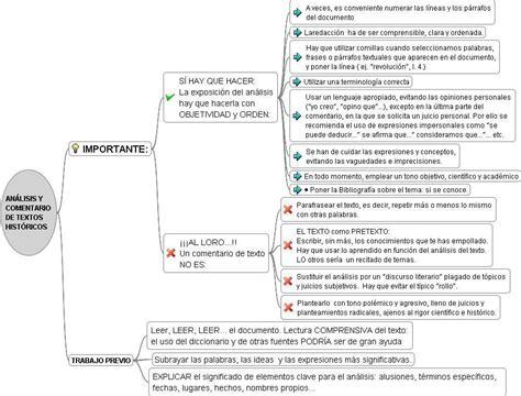 Comentarios de texto | 2 Bachillerato Historia de España ...