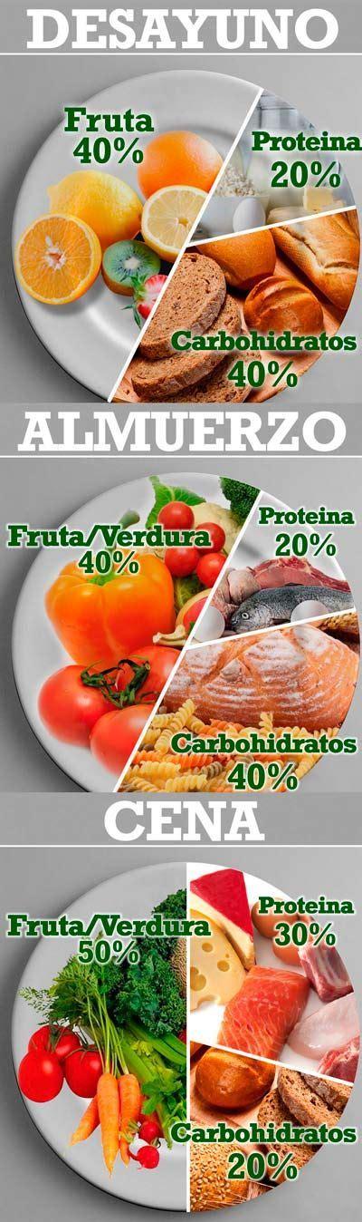 Comidas saludables, sencillas y nutritivas   Patio Orgánico