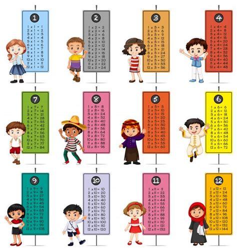 Cómo aprender las tablas de multiplicar [PLANTILLAS GRATIS ...
