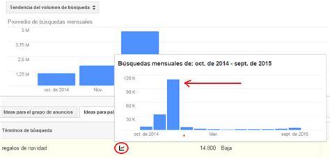 Como buscar palabras clave SEO para posicionar un blog