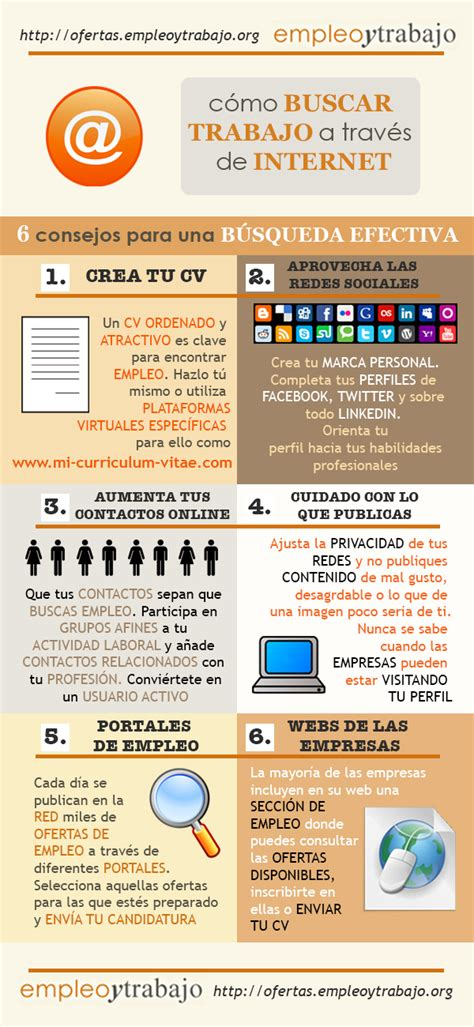 ¿Cómo buscar trabajo por Internet? - Soluciones IM blog