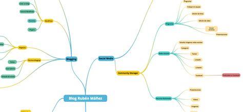 Cómo crear un Calendario Editorial para tu blog ...