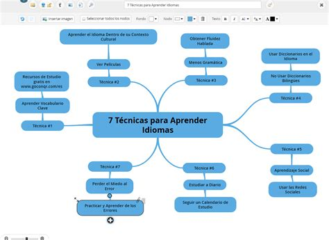 Cómo crear un Mapa Mental con GoConqr – GoConqr