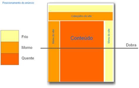 Como Criar Um Blog Passo a Passo Grátis: Como Criar Conta ...