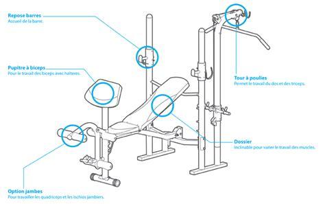 Cómo elegir tu banco de musculación   Fitness | DECATHLON