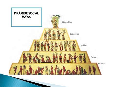 Cómo era la sociedad y la economía maya