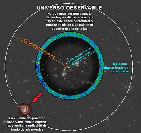 ¿Cómo es el universo: finito o infinito? | Ciencia de Sofá