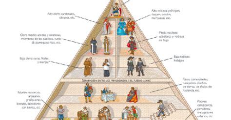 ¿Cómo es la jerarquía de la nobleza?   Pulso Digital