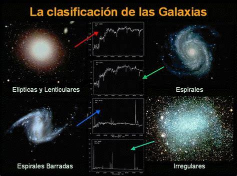 Como esta compuesto el Universo - Ciencia y Educación ...