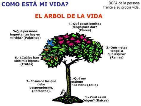 COMO ESTÁ MI VIDA? EL ARBOL DE LA VIDA - ppt video online ...
