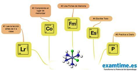 Cómo Estudiar Química: Los 5 Elementos del Éxito
