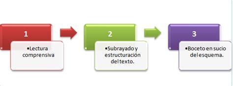 Cómo hacer esquemas online gratis   Muñozparreño