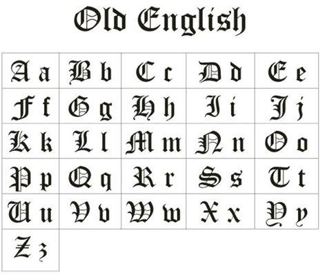 Como hacer letras goticas [Tutorial] | Inglés, Inglés ...