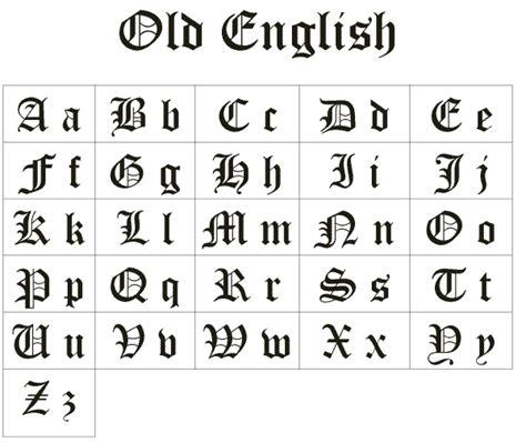 Como hacer letras goticas [Tutorial] | Letra gotica, Como ...