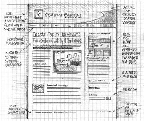 Como hacer un boceto para un diseño web – DobleClic ...