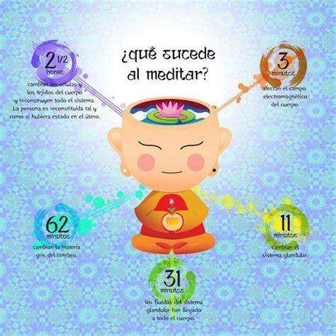 Cómo iniciarse en la meditación - Meditación - Técnicas y ...