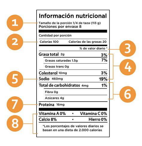 Cómo leer etiquetas | Diabetes y glucosa | Glucerna